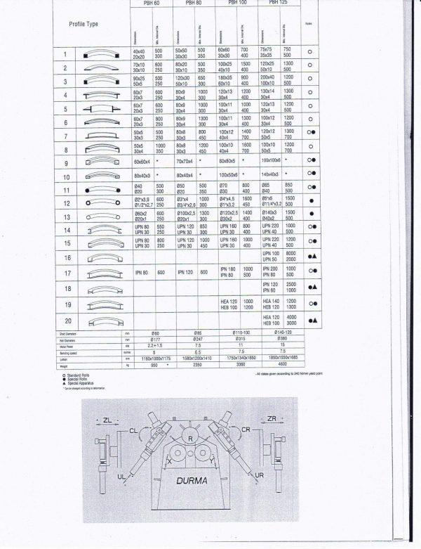 Durma Profile Bending Machine Profiles